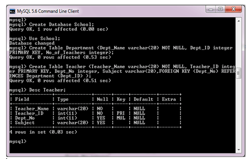 Learn Online Dbms Create Table Command In Mysql Complete