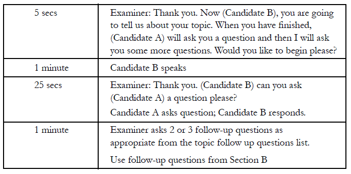cbse asl problem solving questions