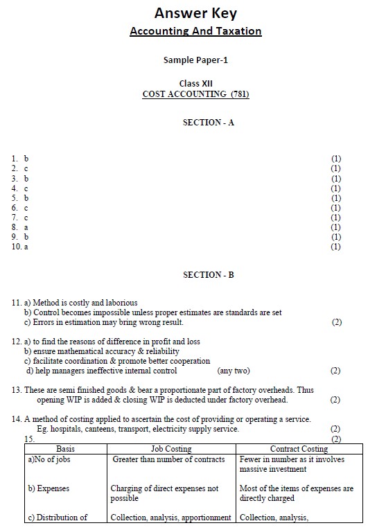 "Cbse Vocational Question Paper ""Cost Accounting"" Code 781 ..."